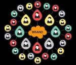 clientes que se fornam fãs da marca - inbound marketing