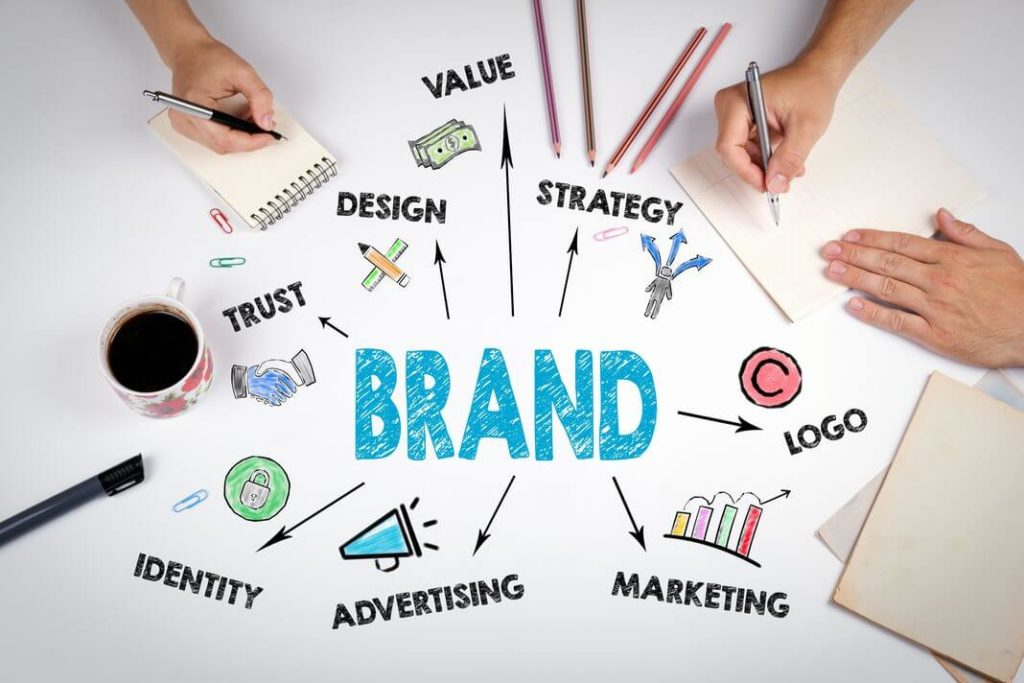 imagem com a palavra brand